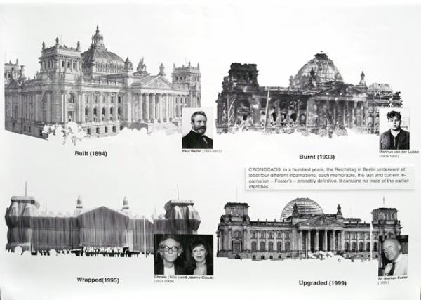 Evolución del Reichstag de Berlin, diseñado por Paul Wallot en 1841.